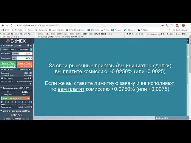 Краткий обзор и знакомство с криптовалютной биржей BitMEX