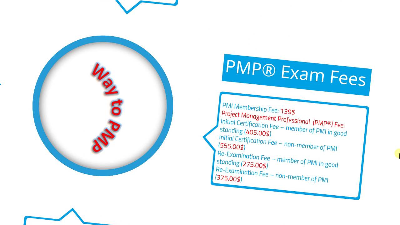 Pmp youtube 1betcityfo Image collections