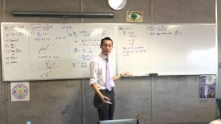 Graphing Log Function with Calculus (2 of 3: Understanding the Derivative)