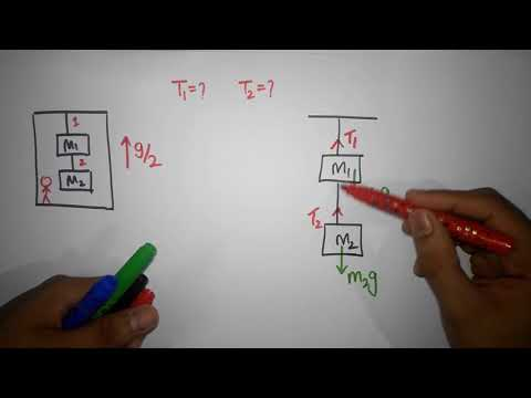 Tension force in strings (Easy method + Numerical) - two mass in an elevator | Newton's laws