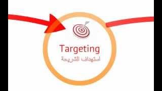 دبلومة التسويق الحديث والإلكترونى Modern Marketing Diploma د. إيهاب مسلم