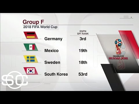 Taylor Twellman: Mexico cannot be happy with draw  SportsCenter  ESPN