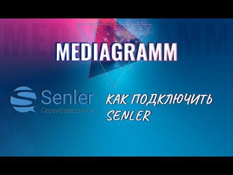 Как подключить Senler ( Рассылку сообщений ВКонтакте)