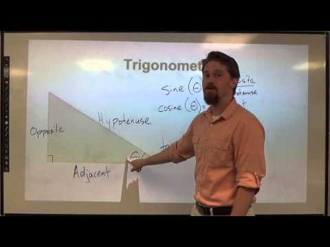 Trigonometry Basics made easy for use in Trade Math