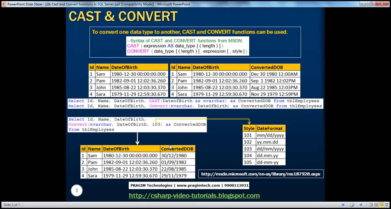 28 Cast And Convert Functions In Sql Server