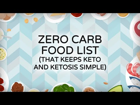 zero-carb-food-list-that-keeps-keto-and-ketosis-simple