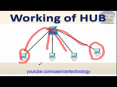 hub in hindi | what is hub in networking in hindi