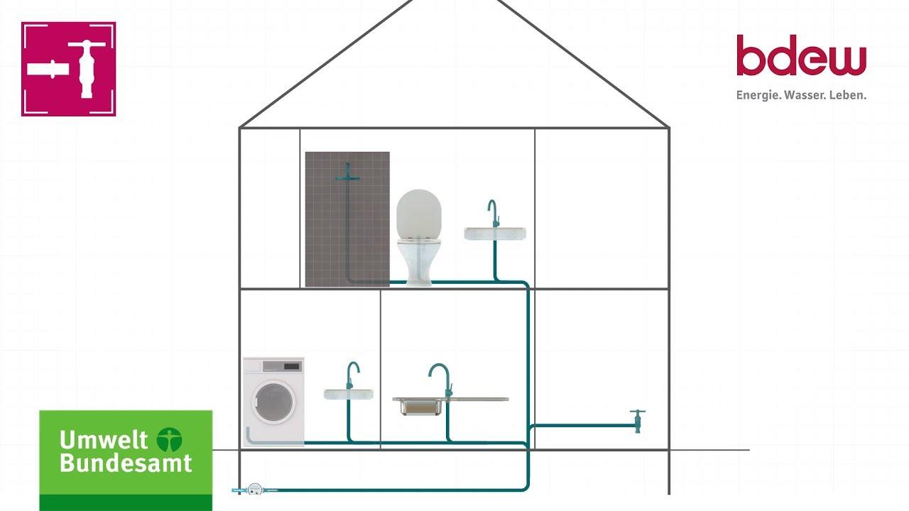 Youtube Video: Erklärfilm: Trinkwasserinstallation - Auf die letzten Meter kommt es an