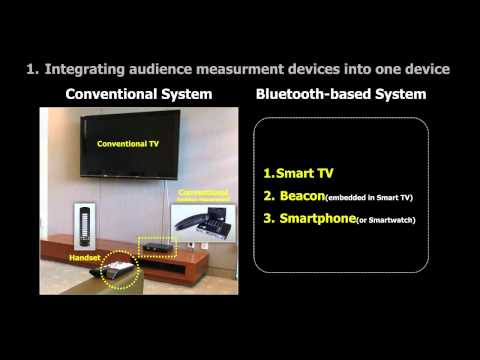 Audience Measurement 2015 - Design of a Smart TV Logging Sysytem (Preview)