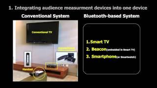 Audience Measurement 2015 - Design of a Smart TV Logging Sysytem (Preview)