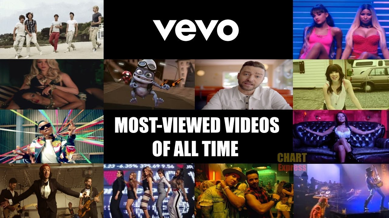 Download Vevo - Most-Viewed Videos of All Time   Top 100   dated July 1, 2018   ChartExpress