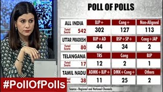 Exit Poll 2019: More Than Half Of UP Seats May Go To BJP, Predict Exit Polls