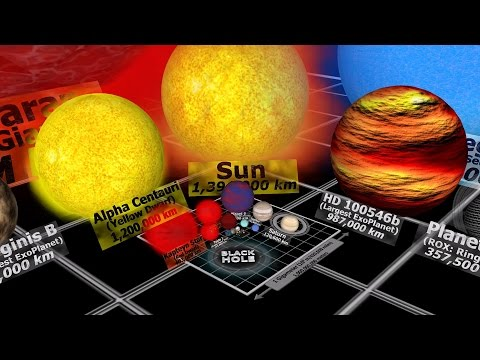 Objetos del universo, de todos los tamaños imaginables, comparados