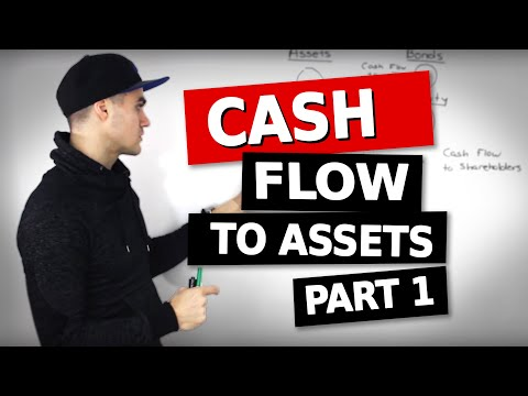 FIN 300 - Cash Flow from Assets, to Bondholders, to Sharehol