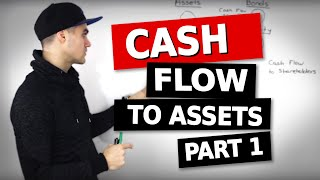 FIN 300 - Cash Flow from Assets, to Bondholders, to Shareholders (Part 1) - Ryerson University