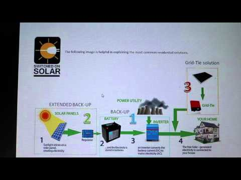 Solar system options in Zimbabwe. Grid Tied Hybrid Systems - Switched on Solar