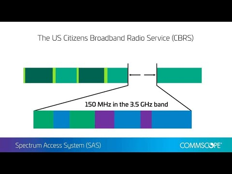 How CommScope supports the Citizen Broadband Radio Service