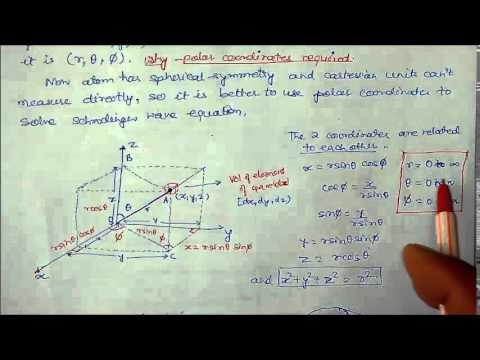 Schrodinger Equation Hydrogen atom 1:Lecture Note-27 Class XI Chemistry