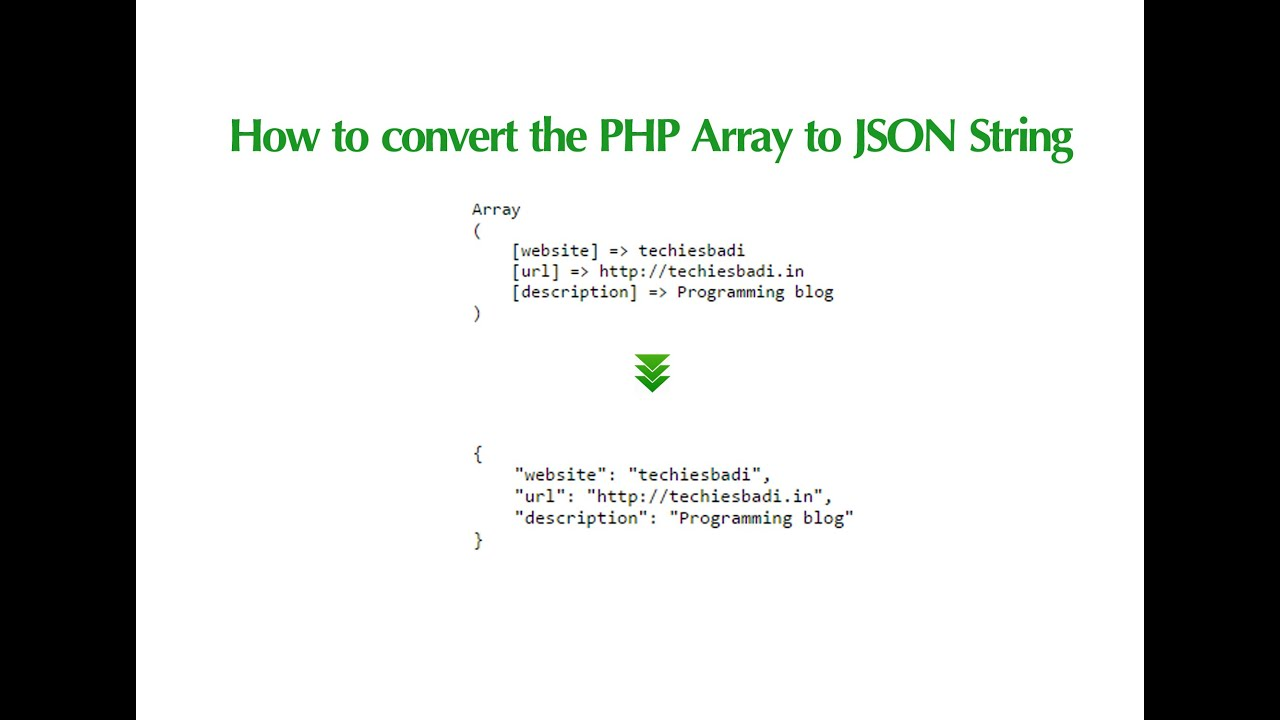 php array to json