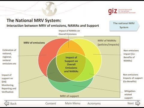 Introduction to Measuring, Reporting and Verification MRV Tools (English)