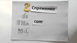 Короткое видео про спряжение правильных глаголов в настоящем времени. Илья Герасимец.