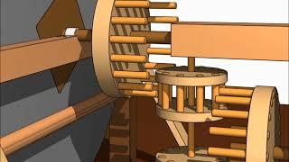 Animasyon - Leonardo Da Vinci Mekanizması