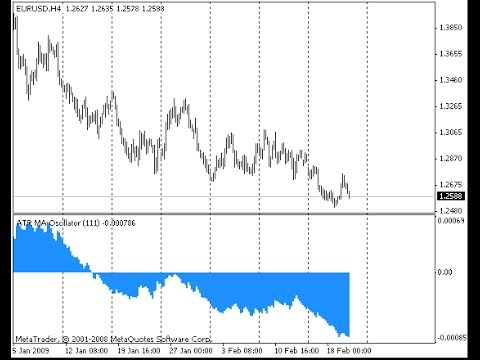 Atr ratchet forex indicators