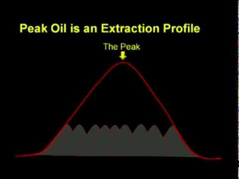 Peak Oil by Chris Martenson Crash Course Chapter 17a part1.mp4