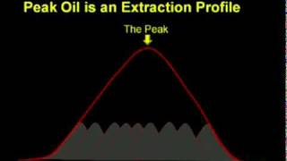 Peak Oil by Chris Martenson Crash Course Chapter 17a part1.mp4