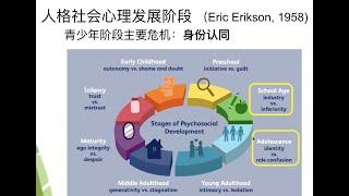 PCE讲座:华裔青少年心理发展和身份认同
