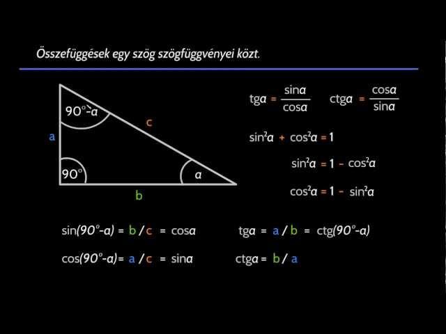 Szögfüggvények közti összefüggések
