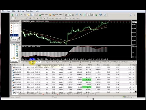 Safe Forex Strategy