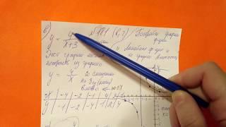 181 (в,г) Постройте график функции. Асимптоты. Дробно Линейная функция и ее график
