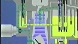 Carburador video funcionamneto e Dicas pré inspeção