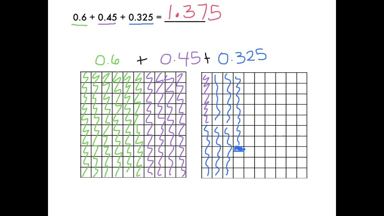 hight resolution of Adding \u0026 Subtracting Decimals Using Visual Models - YouTube