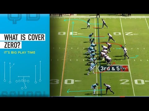 What is Cover Zero? – It's Big-Play Time
