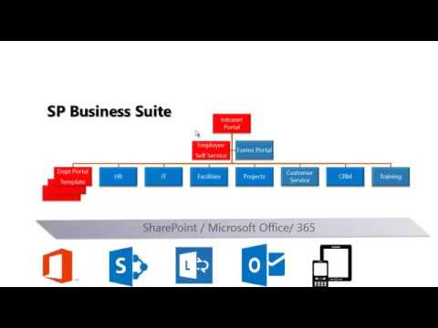 Intranet Portal Template For SharePoint And Office 365