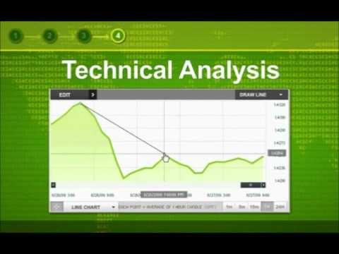trading-forex-in-australia-forex-trading-strategies-revealed