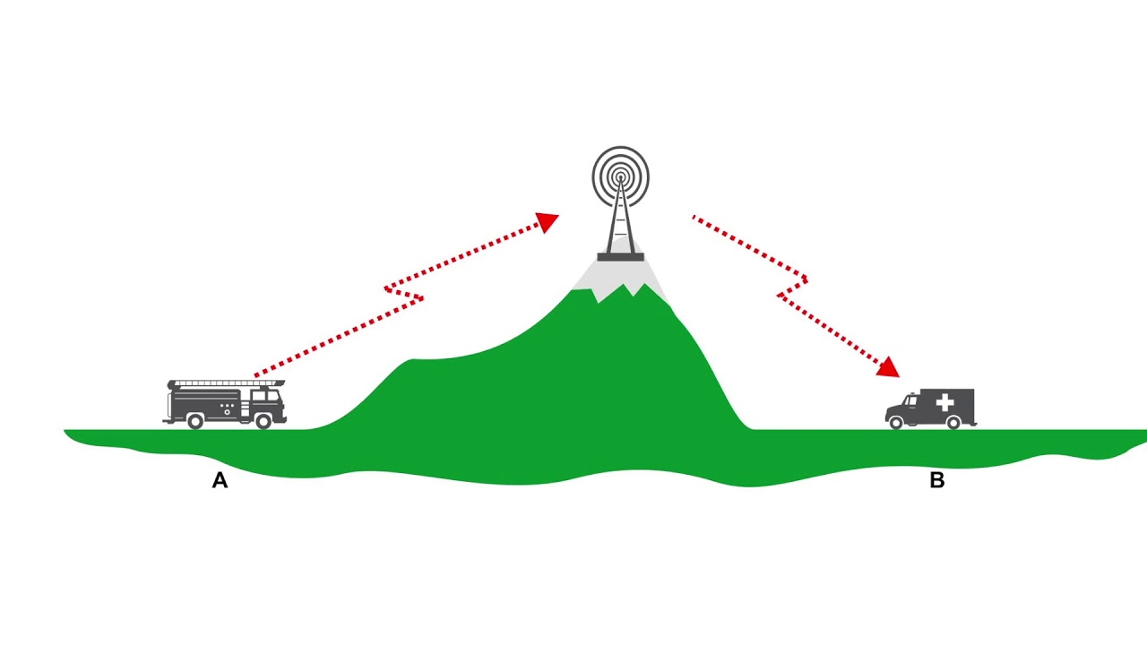 An Amateur Radio Repeater Using An Rtl