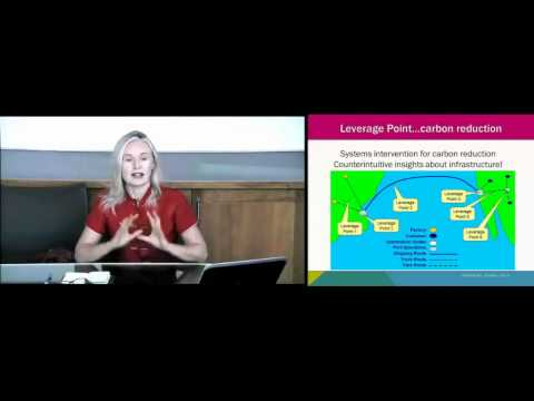Action Research and the Transformation of Knowledge Creation by Hilary Bradbury-Huang
