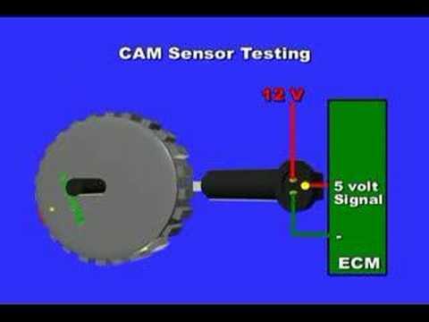 CAM or Camshaft Position Sensor Testing - YouTube