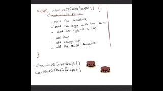 (Basic 4): A Bunch of Commands for a Common Goal; Here You Are, Functions