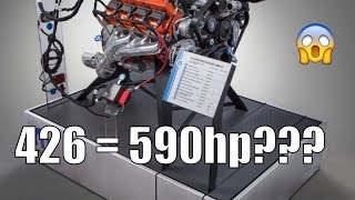 Mopar 426 N/A Version Hemi Rumored To Have 590hp!!