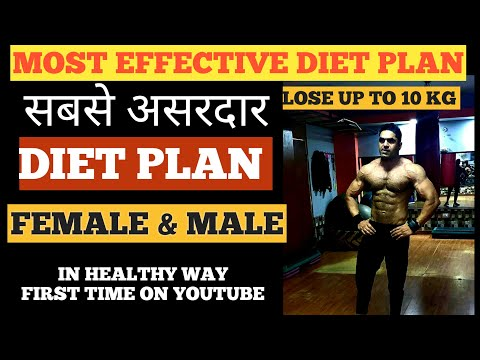 Easy Diet Plan For Women | MEN | Indian Weight Loss Diet | Fat Loss Program Diet | Veg & Nonveg