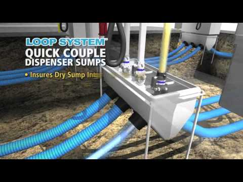 OPW Fueling Containment Systems Underground Animation