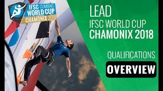 IFSC Climbing World Cup Chamonix 2018 - Lead Qualifications Overview