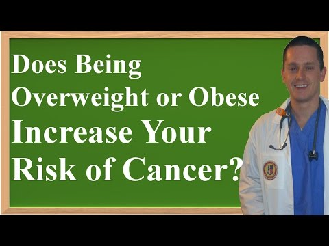 Does Being Overweight or Obese Increase Your Risk of Cancer?