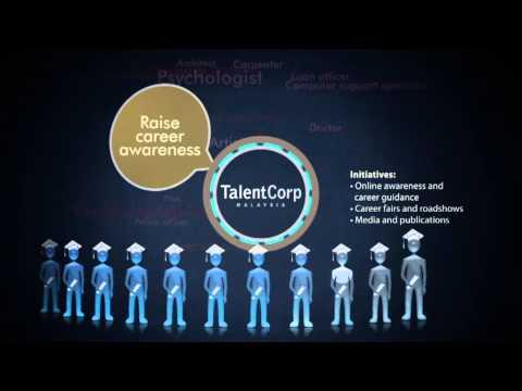 Optimising Malaysian Talent - TalentCorp Malaysia
