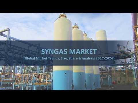 Global Syngas Market will lead the Energy Industry in 2017-2026