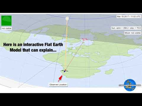 FLAT EARTH SKY CLOCK - Everything Explained